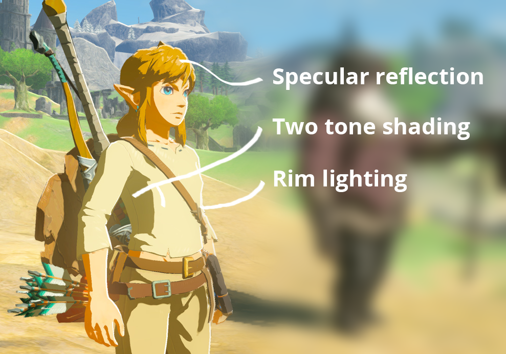 Analysis of The Legend of Zelda: Breath of the Wild's toon shading, indicating the specular, rim, and lighting components